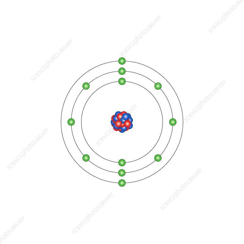 Magnesium, atomic structure
