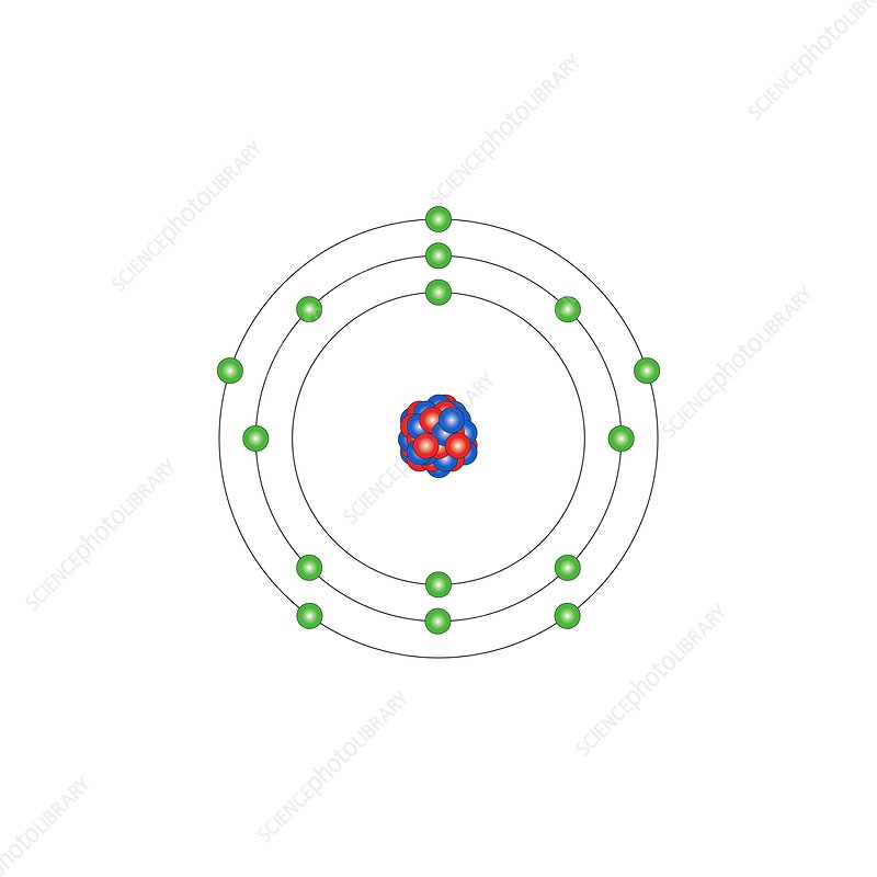 phosphorus  atomic structure  1528