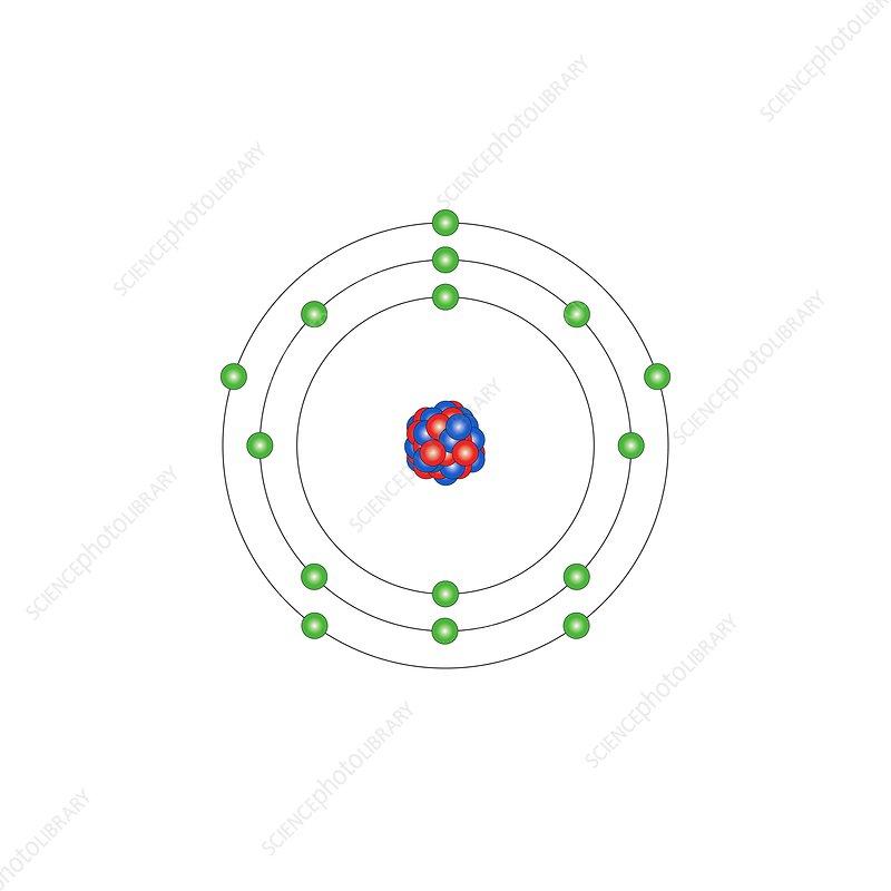 phosphorus  atomic structure  1528