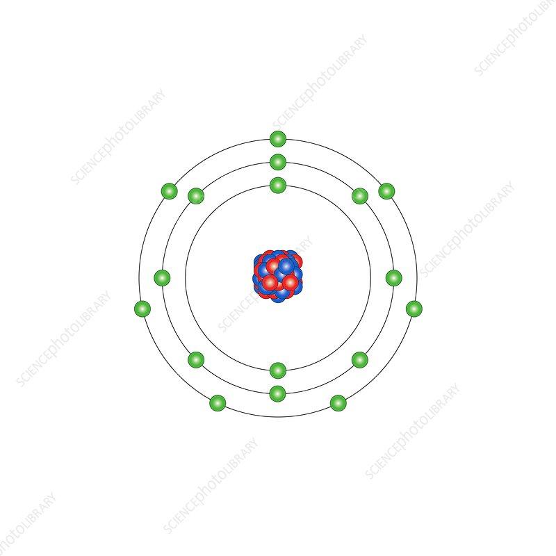 Chlorine, atomic structure - Stock Image - C013/1530 ... on