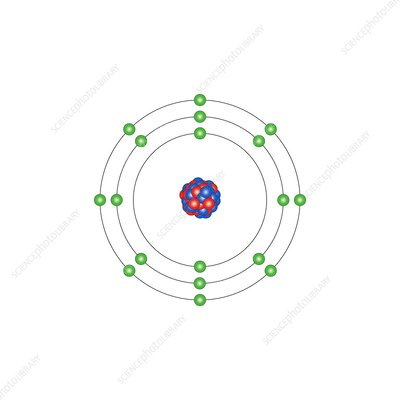 Argon, atomic structure