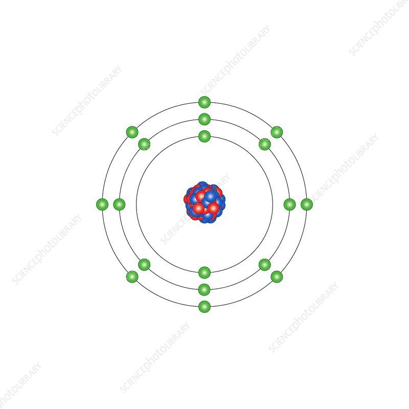 Argon Atom Diagram - Wiring Diagram Schemes