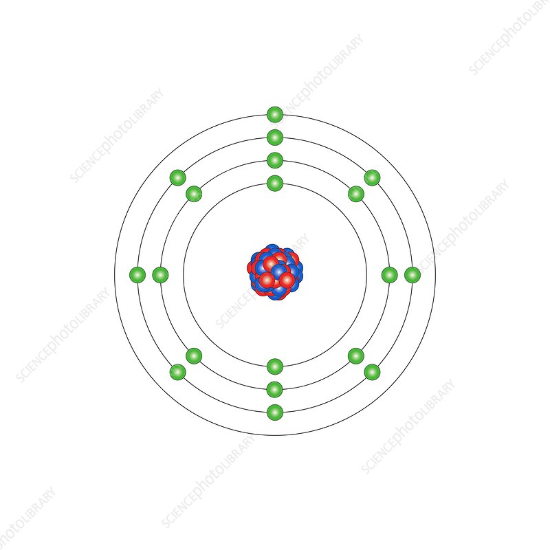 potassium  atomic structure  1532