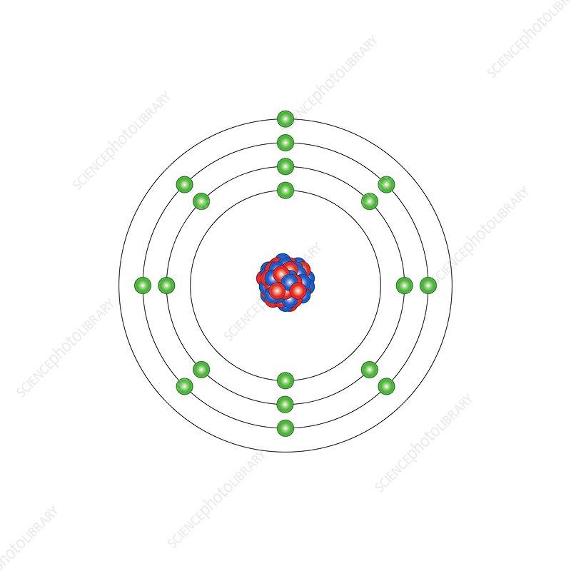 potassium, atomic structure - stock image - c013/1532 ... a diagram of bromine atom #13