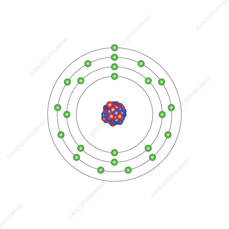 Chromium, atomic structure