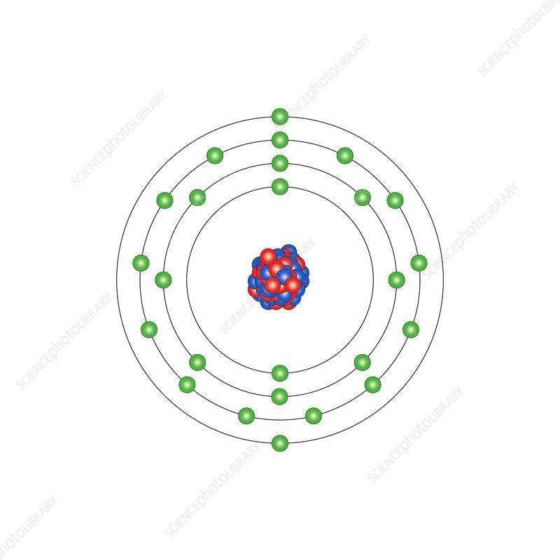 Manganese  Atomic Structure  1538