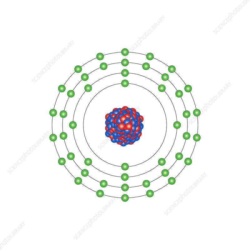 Palladium, atomic structure