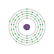 Antimony, atomic structure