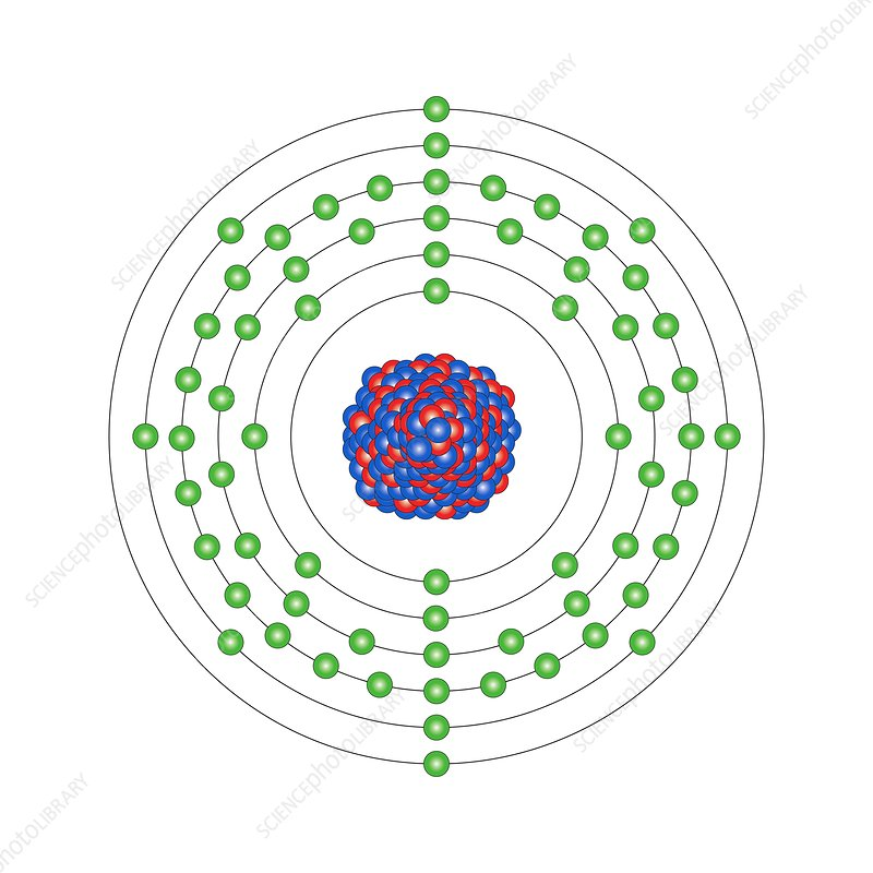 Dysprosium, atomic structure
