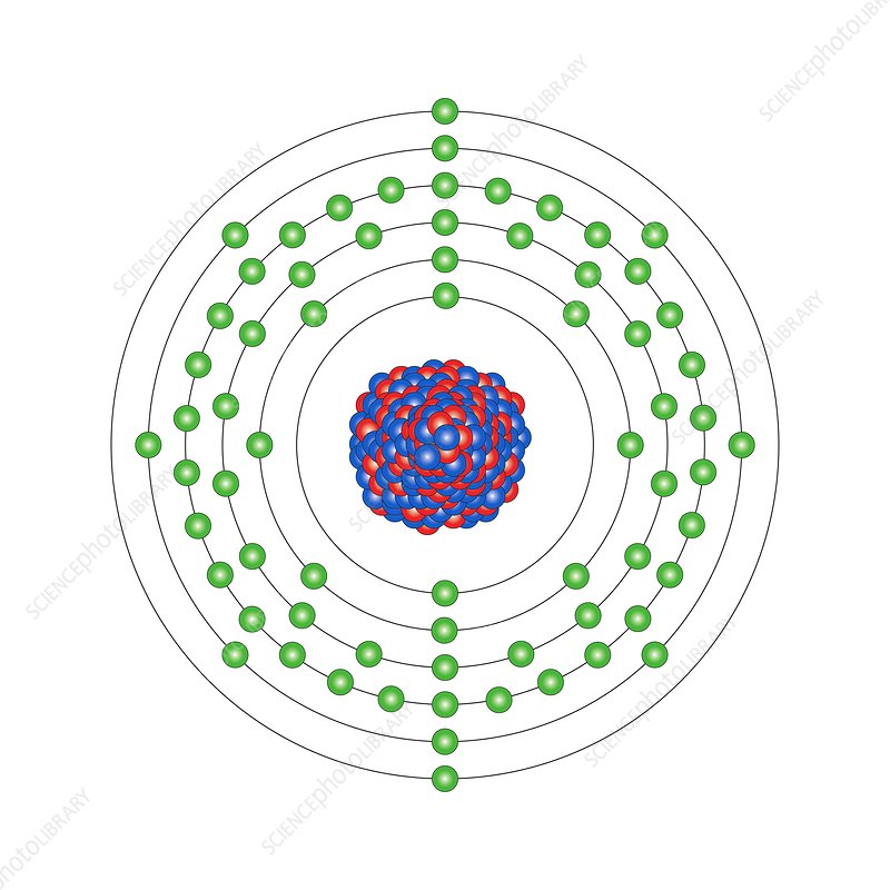 Erbium, atomic structure