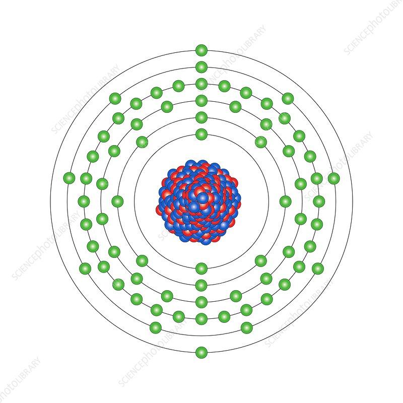 Lutetium, atomic structure