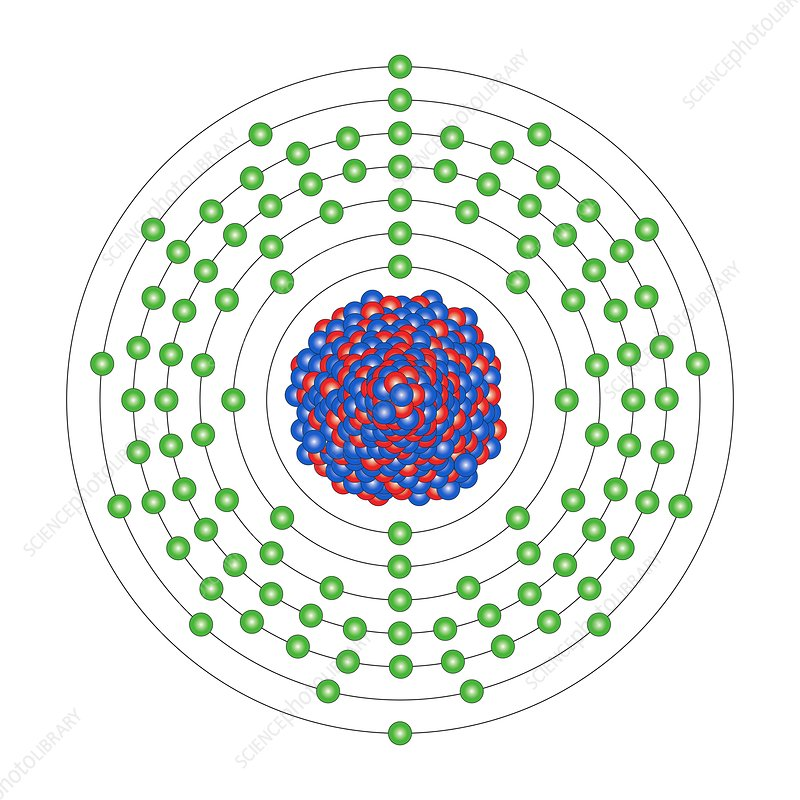 dot diagram of yttrium yttrium bohr model pictures to pin on pinterest - thepinsta