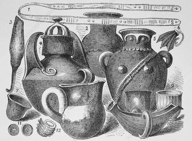 Artefacts excavated at Troy, 1880s