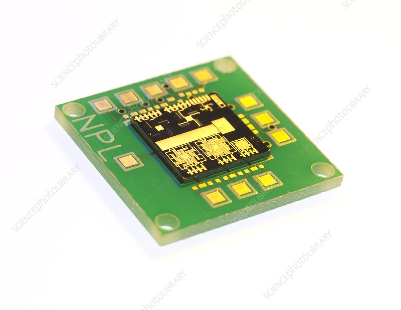 MEMS measurement device