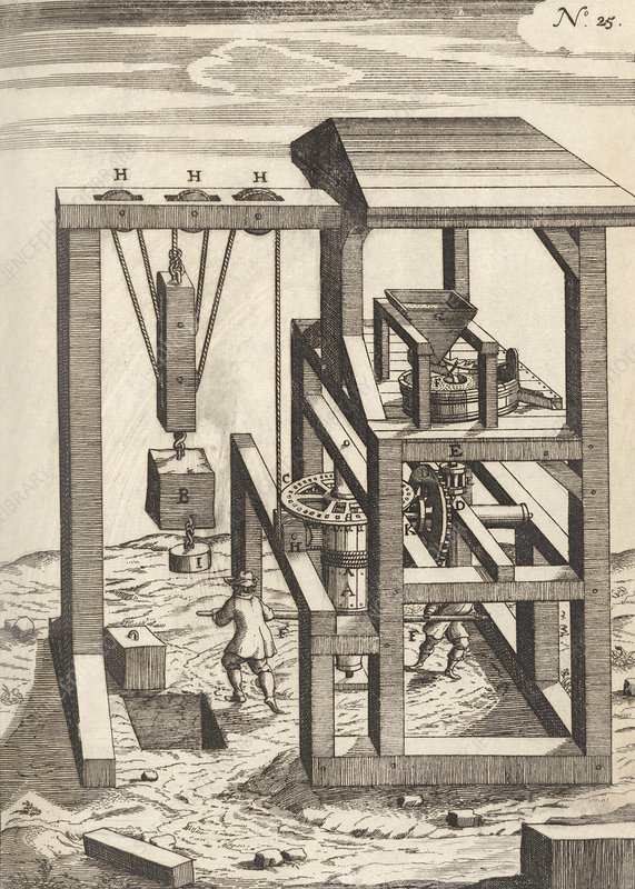 Weight-powered mill, 17th century
