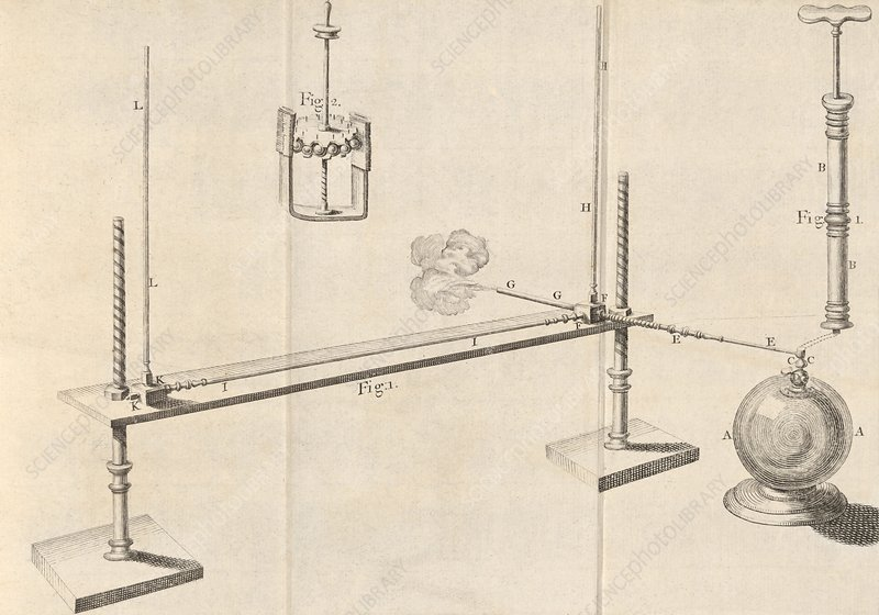 Air pump experiment, 18th century