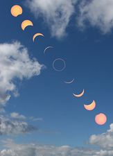 Annular solar eclipse, composite image