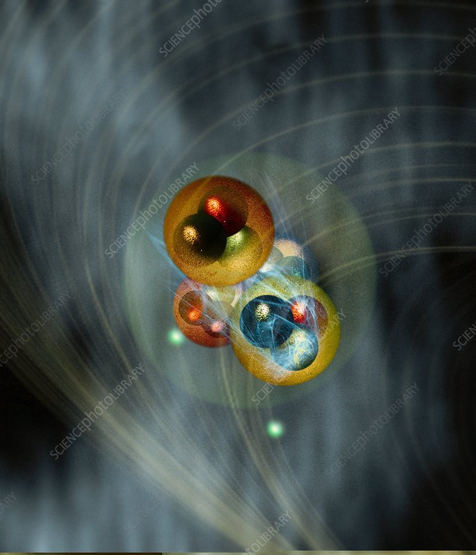 Helium atom, conceptual model