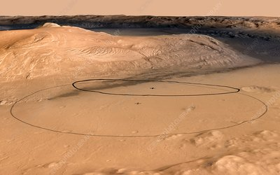 Mars Science Laboratory landing site