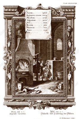 Alchemical elements, 18th century