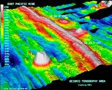 East Pacific Rise, topographic map
