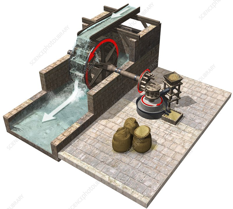Water Mill Design  Diagram  2022