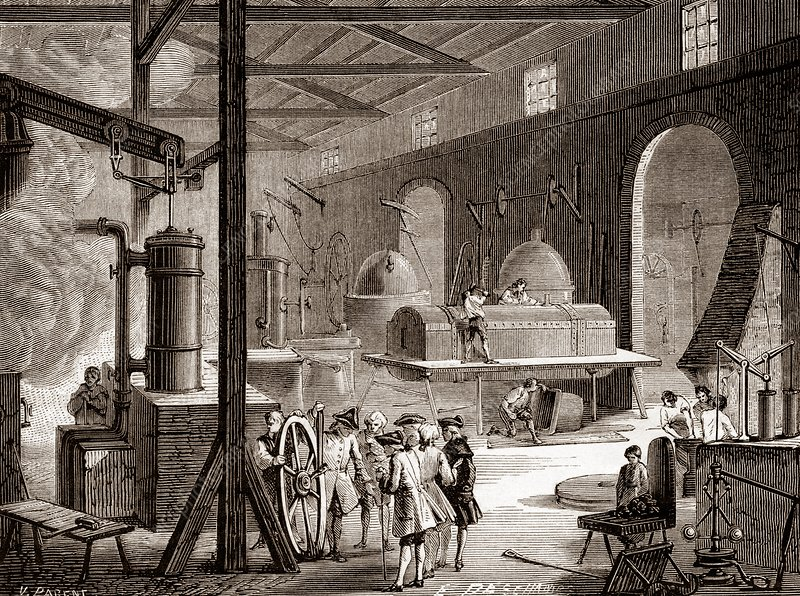 The Soho Foundry of Boulton and Watt