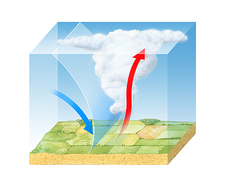 Cold front cloud formation, diagram