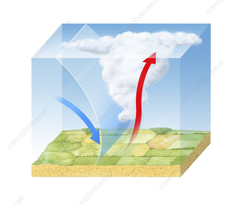 Cold Front Cloud Formation Diagram Stock Image C0144784