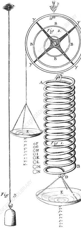Hooke's Law lecture diagram, 1678