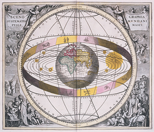 Ptolemaic worldview, 1708