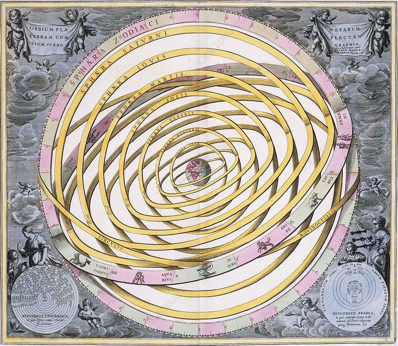 Planetary spheres, 1708