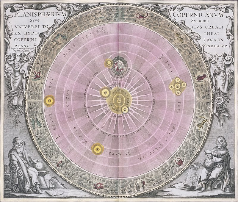 Copernican planisphere, 1708