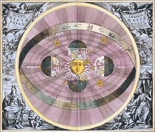Copernican worldview, 1708
