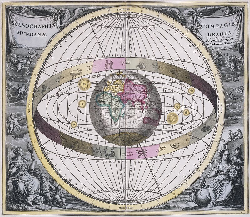 Tychonic worldview, 1708