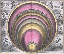 Sizes of celestial bodies, 1708