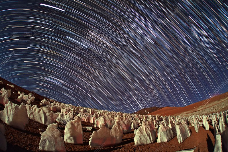 Star trails over an Andean ice field
