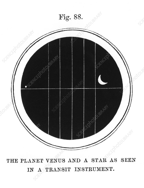Venus and a star, transit observation