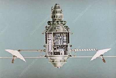 Diagram of Molniya-1 satellite