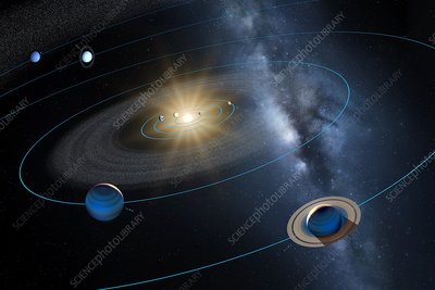 Solar system planetary orbits, artwork