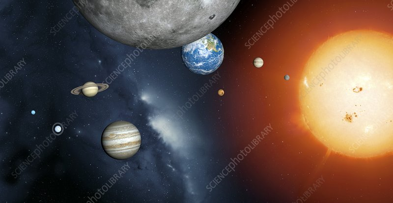 Solar system planets and Sun, artwork