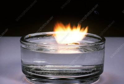 Sodium reacting with water
