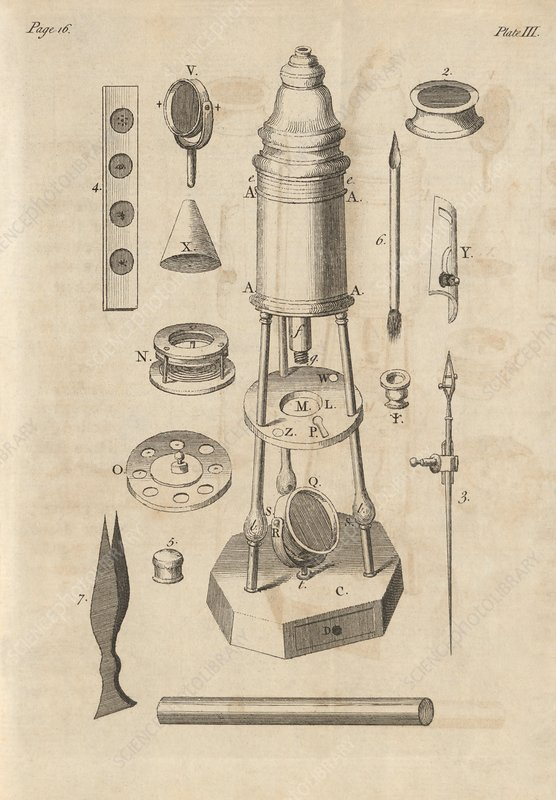 18th Century microscope, artwork