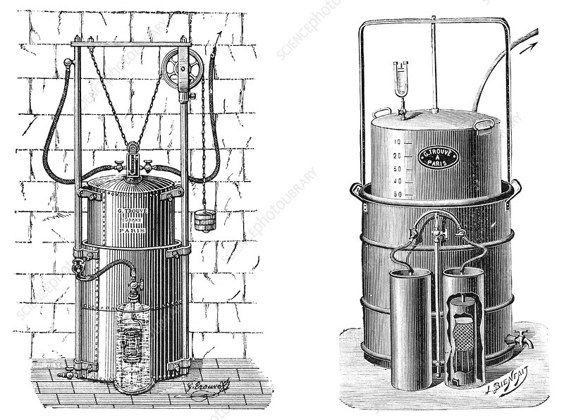 Old and new gasometers, 1897