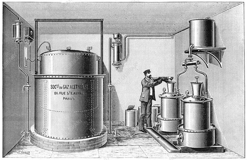 Acetylene production, 1897