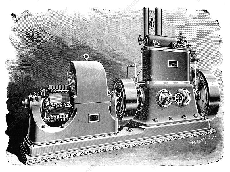 Westinghouse electric generator, 1897