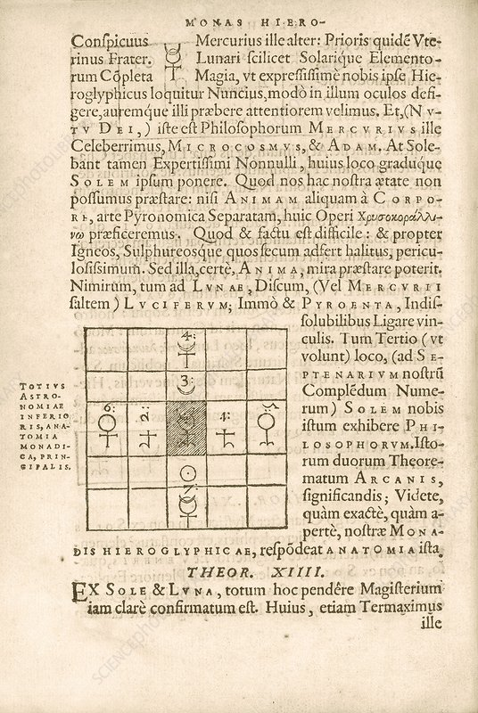 Theorem 13, Monas Hieroglyphica (1564)