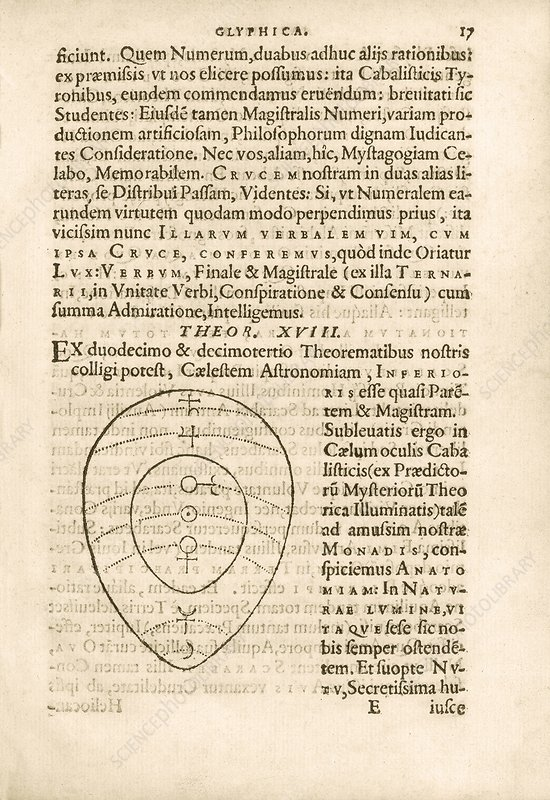 Theorem 18, Monas Hieroglyphica (1564)