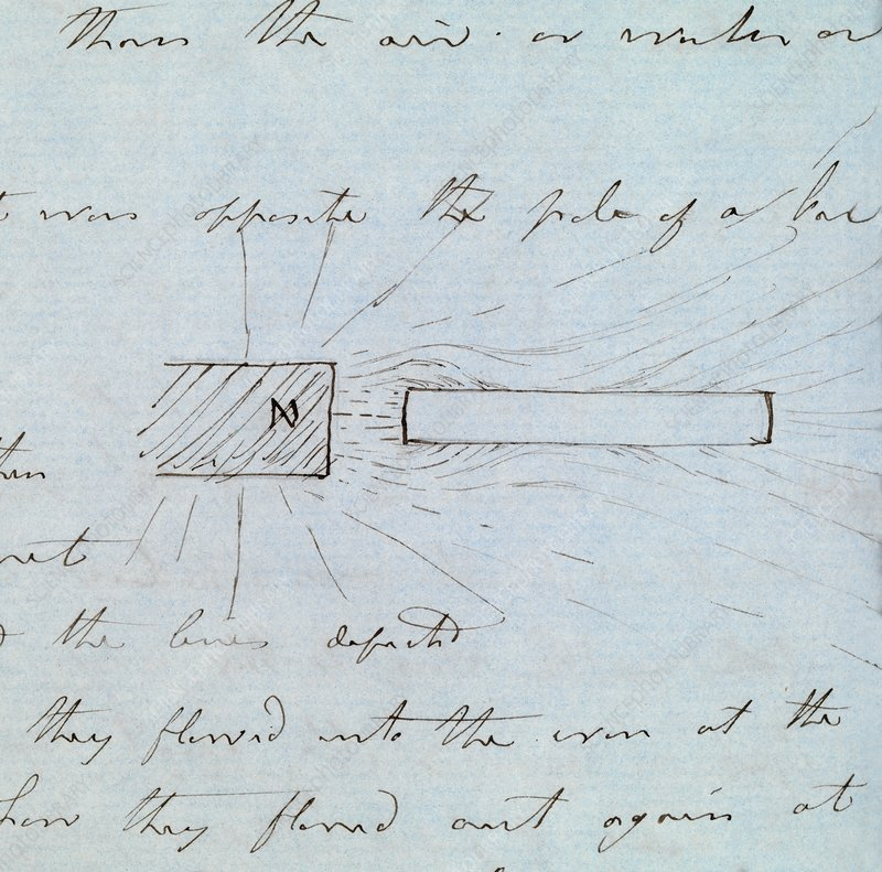 Faraday experiment on magnetism, 1851