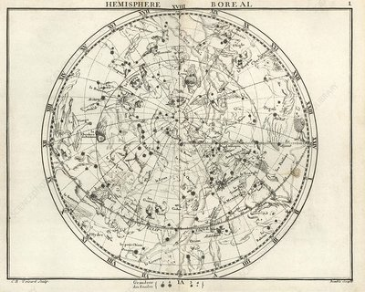 Northern constellations, 18th century